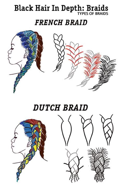 how to do doodle braids best ideas about braids braids box and tree braids