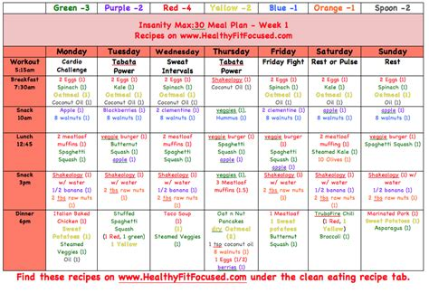 Book Update Part Iii Recipe Testing 2 by Insanity Meal Plans On Insanity Meals T25