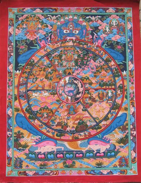 Authentic Decor Hand Painted Tibetan Thangka