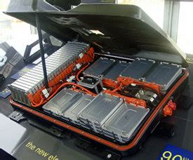 Electric Vehicles Battery Technology Report Nanomaterials To Improve Electric Vehicle Battery