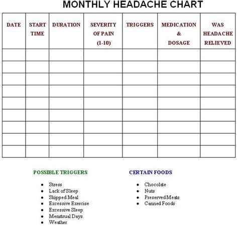 printable migraine diary template printable migraine calendar calendar template 2016