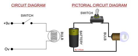 incandescent ls bulbs 1