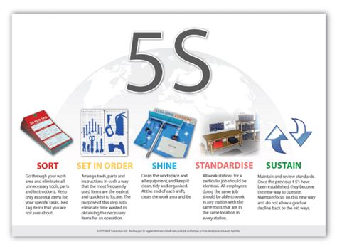 rapid design for lean manufacturing pdf 5s posters fabufacture uk