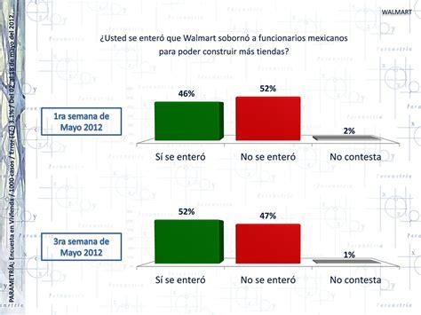 cadenas pour vélo walmart www parametria mx www parametria mx pierde walmart