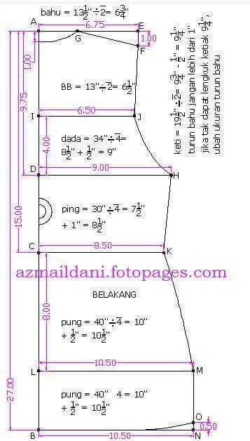 cara membuat pola baju kebaya nyonya d8090d6c38458a73f2a0ff1535006e11 jpg 357 215 628 pixels