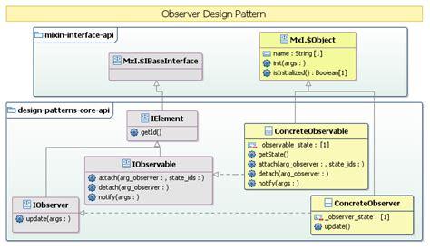 command pattern web api design patterns api npm