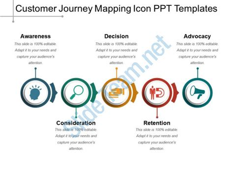79641844 Style Linear Single 5 Piece Powerpoint Presentation Diagram Infographic Slide Customer Journey Template Ppt
