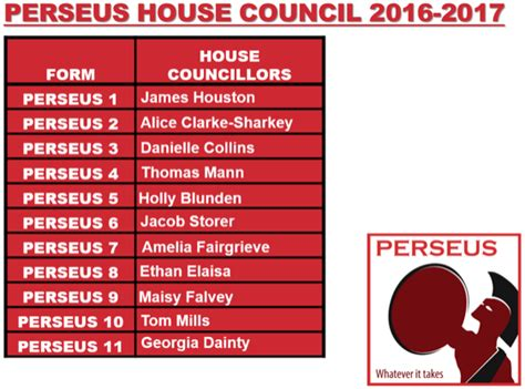 perseus house tollbar academy perseus house
