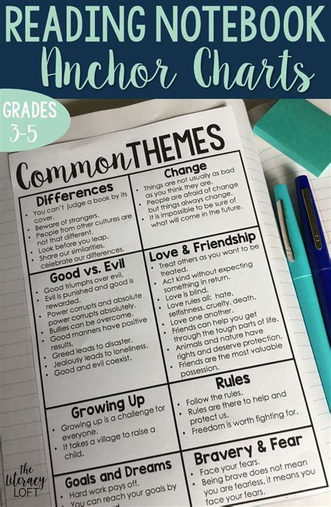 reading themes skills 24087 best third grade things images on pinterest