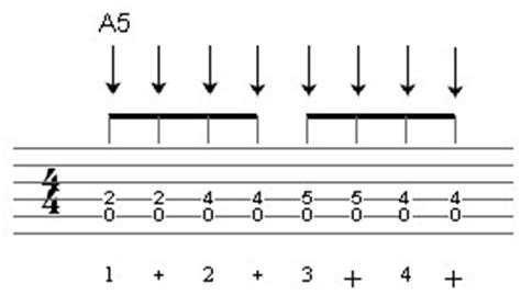 practice pattern variation definition guitar lessons with roger keplinger 12 bar blues basic