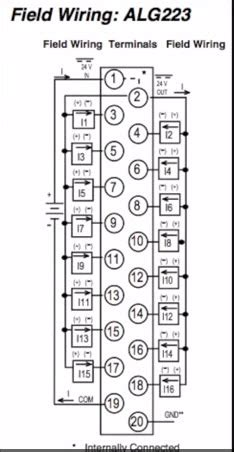 plc panel wiring diagram pdf plc wiring diagram site