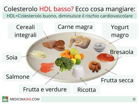alimenti no colesterolo colesterolo hdl basso sintomi cause e rischi cosa mangiare