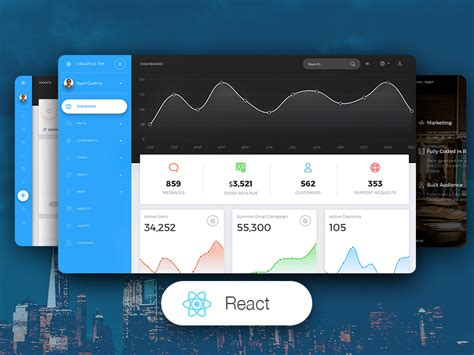 Now Ui Dashboard Pro React Premium Bootstrap 4 React Admin Template Creative Tim React Ui Templates