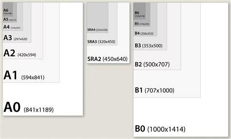 format askep b1 b6 graphic arts graphic arts services tipografijas lv