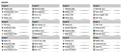 Calendario J League 2015 Sorteggio Europa League 2014 2015 In Diretta Live Dei