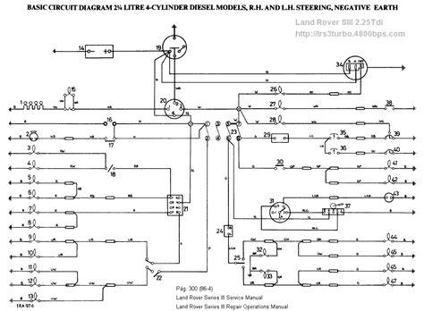 land rover series 3 diesel wiring diagram jeffdoedesign