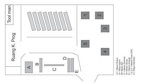 makalah layout kantor gambar desain kantor gambar denah bengkel di rebanas rebanas