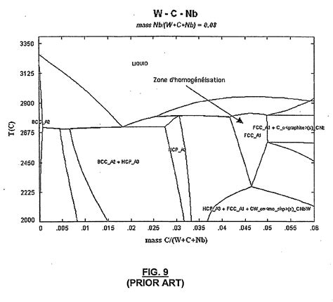tungsten phase diagram patent ep1606426b1 method for treating tungsten carbide