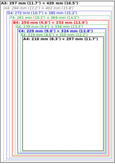 How To Make A4 Size Paper - file comparison sis 014711 paper sizes svg