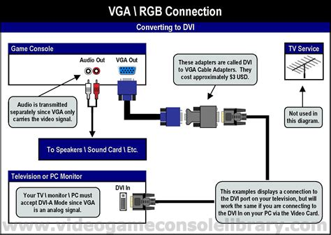 usb 2 0 wiring diagram wiring diagram schemes