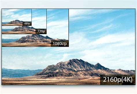 imagenes 4k vs full hd 4k ultra hd resolution overview details and implications