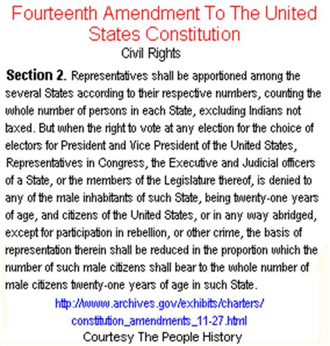 What Does Section 2 Of The 14th Amendment by Domain Images Created By The History Or In