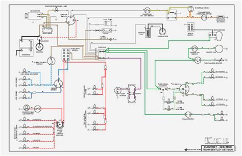 wiring ford falcon diagram wiring diagrams