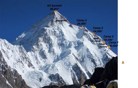 k2 images avalanche perhaps stops summits on k2 and the karakorum