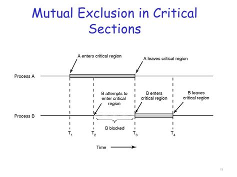 critical section mutual exclusion ppt video online download