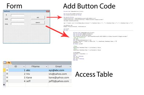 Excel Login Sql Fetching Data To Excel Vba Form From Access Database