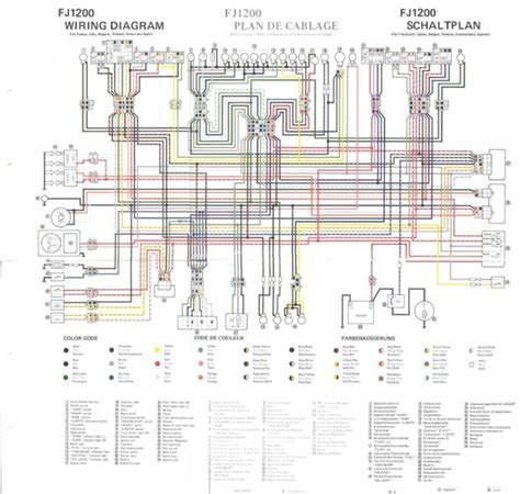 fj1200 wiring diagram jeffdoedesign