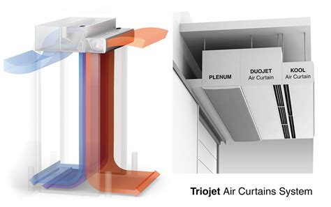 air curtain calculation air curtain triojet