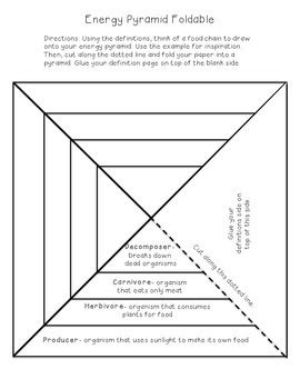 foldable pyramid template energy pyramid foldable by teaching in goggles tpt