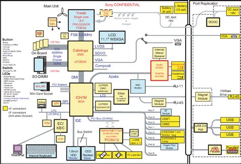 computer motherboard diagram pdf www pixshark