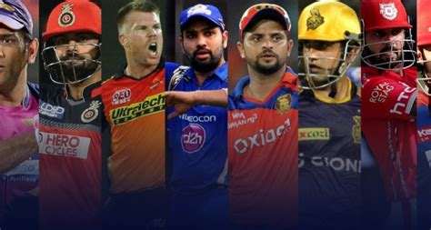 ipl 2017 team players vivo ipl 2017 player retention list india pages indiapages