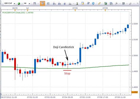 candlestick pattern recognition robot free forex renko charts online javascript convert to