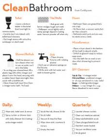 Bathroom Cleaner List Free Bathroom Cleaning Sheet And Checklist
