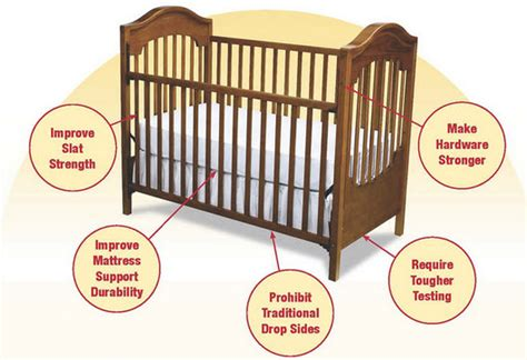 Baby Crib Specifications New Safety Standards To Keep Your New Baby Safer In The New Year Onsafety