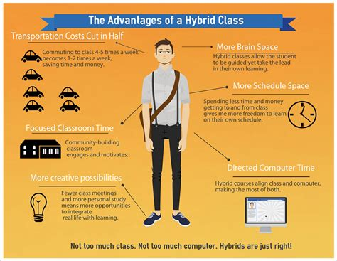 hybrid definition of hybrid by merriam webster college course definition copywritingname web fc2 com