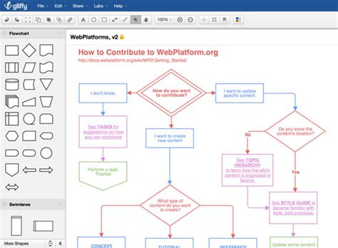 free uml diagram tool best free uml diagram tools techplusme