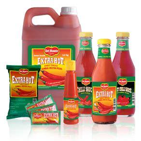 Saus Delmonte Cabe Tomat tarmijah dan problemnya