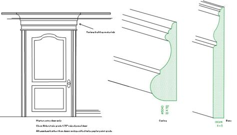 Interior Door Surrounds Interior Door Surround Design Architraves Door And Window Surround