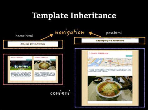 django template django templates