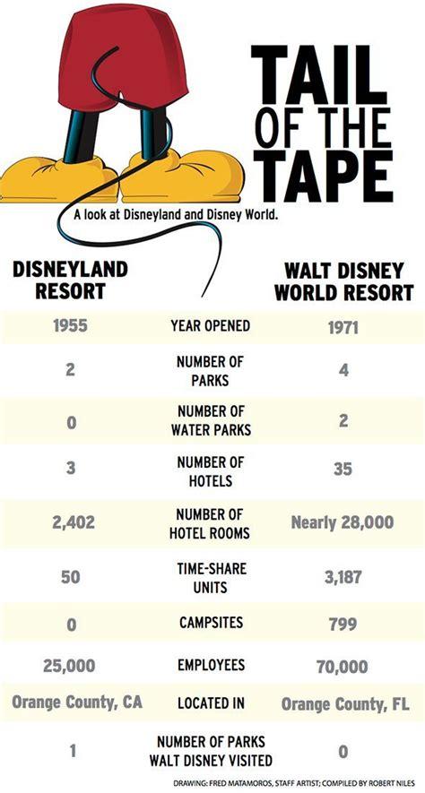Disney World Memes - best 25 disney world meme ideas on pinterest disney