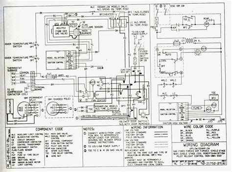 york wiring diagrams wiring diagram with description