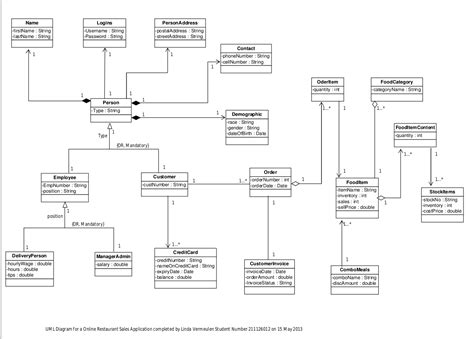 uml diagram application use diagram for web application workflow chart in word
