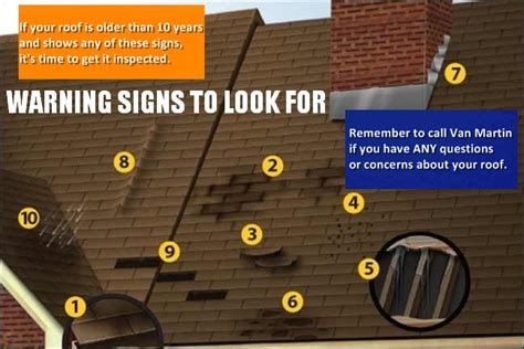 inspecting your dayton roof 10 signs of damages