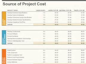 template of a project plan project plan template excel templates