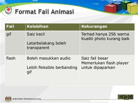 jenis format untuk dvd player slot 3 format dan saiz elemen multimedia