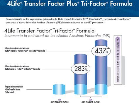 Transfer Factor Tri 4life factores de transferencia 4life transfer factor plus
